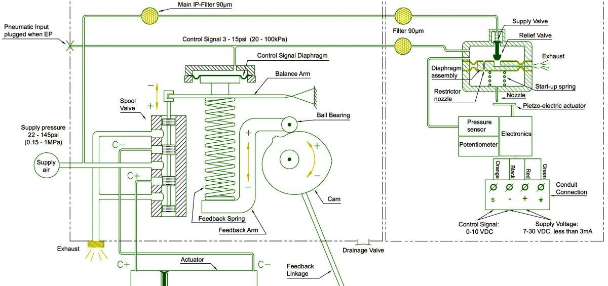 i p converter circuit diagram wiring diagram structure Inverter Circuit Diagram