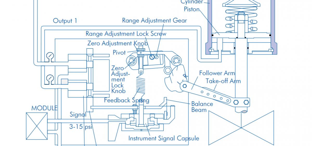 Control Valve Positioner X